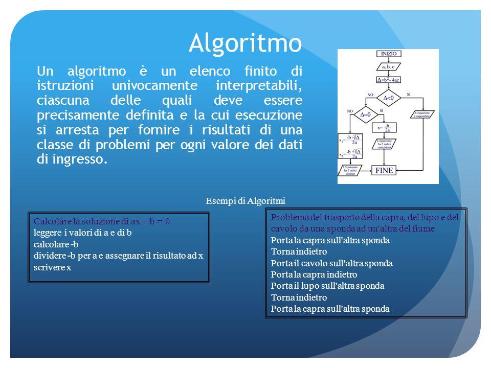 Algoritmo Un algoritmo è un elenco finito di istruzioni univocamente interpretabili, ciascuna delle quali deve essere precisamente definita e la cui e