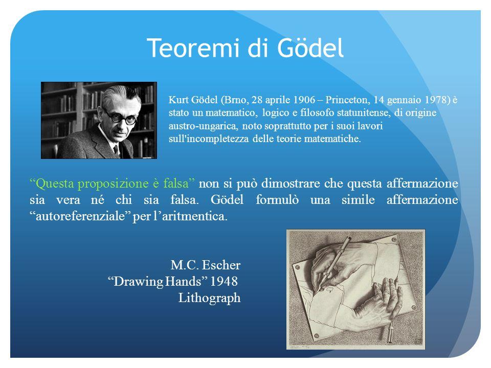 Teoremi di Gödel M.C. Escher Drawing Hands 1948 Lithograph Questa proposizione è falsa non si può dimostrare che questa affermazione sia vera né chi s