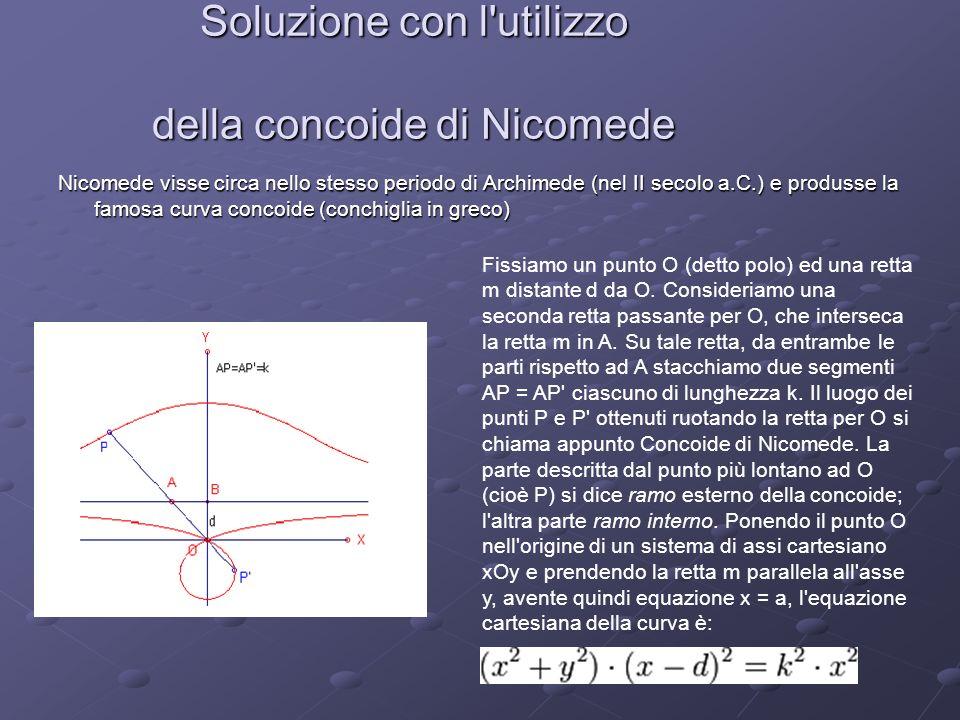 Soluzione con l'utilizzo della concoide di Nicomede Nicomede visse circa nello stesso periodo di Archimede (nel II secolo a.C.) e produsse la famosa c
