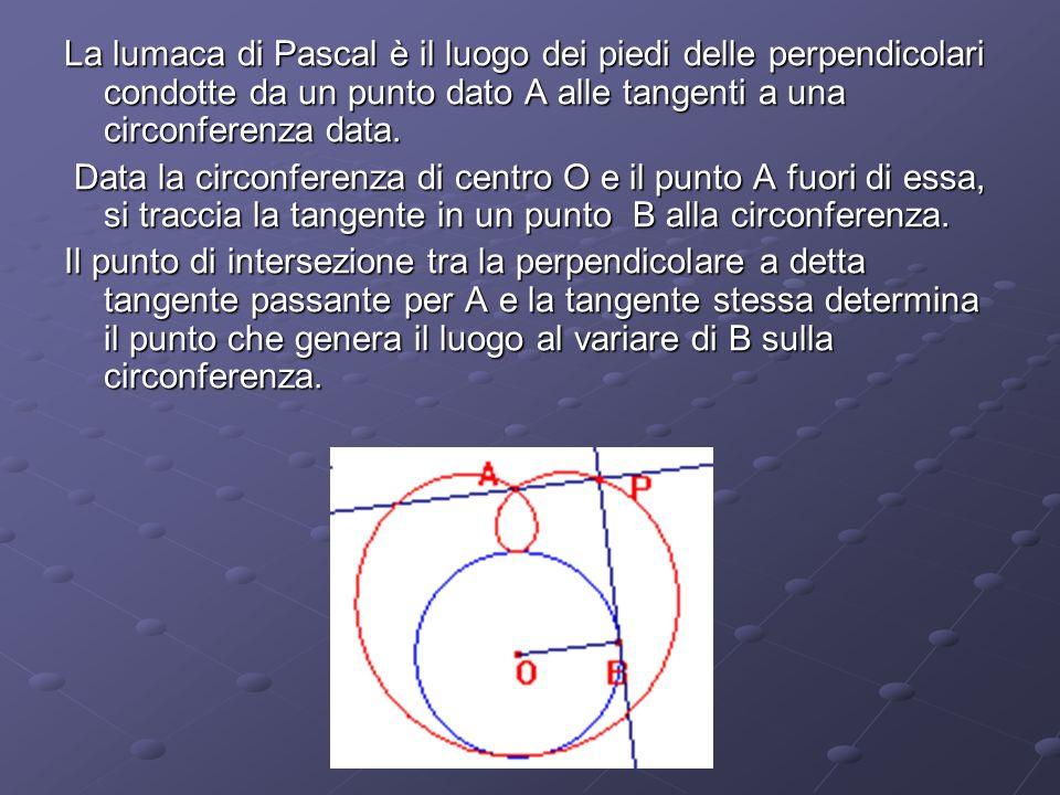 La lumaca di Pascal è il luogo dei piedi delle perpendicolari condotte da un punto dato A alle tangenti a una circonferenza data. Data la circonferenz
