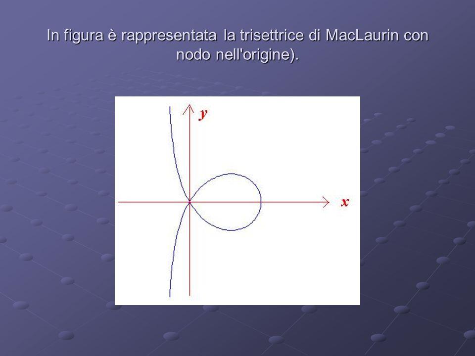 In figura è rappresentata la trisettrice di MacLaurin con nodo nell'origine).