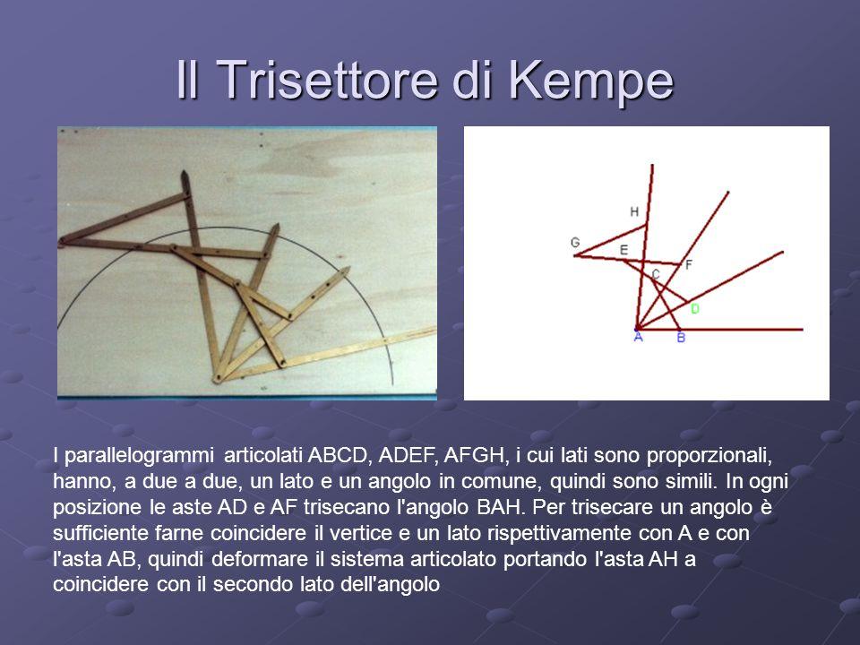 Il Trisettore di Kempe I parallelogrammi articolati ABCD, ADEF, AFGH, i cui lati sono proporzionali, hanno, a due a due, un lato e un angolo in comune