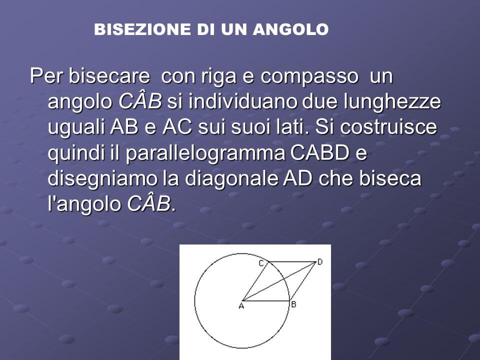 Per bisecare con riga e compasso un angolo CÂB si individuano due lunghezze uguali AB e AC sui suoi lati. Si costruisce quindi il parallelogramma CABD