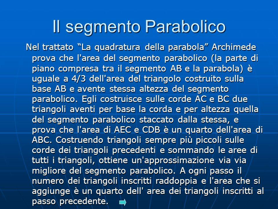 Il segmento Parabolico Nel trattato La quadratura della parabola Archimede prova che l'area del segmento parabolico (la parte di piano compresa tra il
