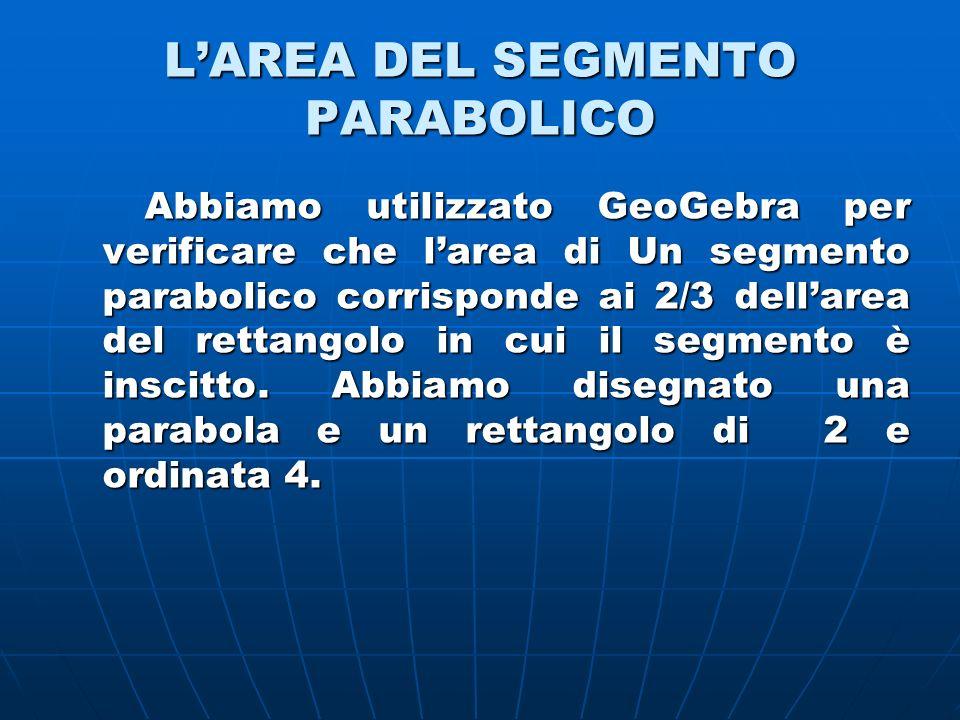 LAREA DEL SEGMENTO PARABOLICO Abbiamo utilizzato GeoGebra per verificare che larea di Un segmento parabolico corrisponde ai 2/3 dellarea del rettangol
