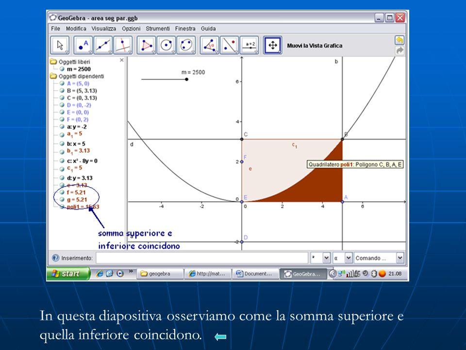In questa diapositiva osserviamo come la somma superiore e quella inferiore coincidono.