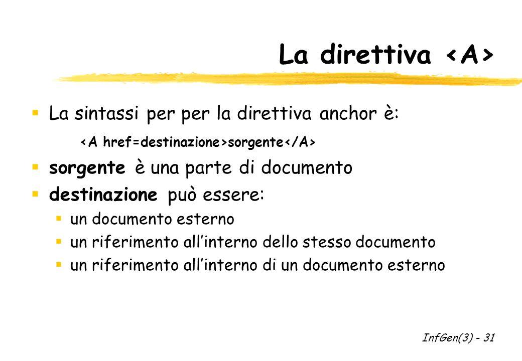 La direttiva La sintassi per per la direttiva anchor è: sorgente sorgente è una parte di documento destinazione può essere: un documento esterno un riferimento allinterno dello stesso documento un riferimento allinterno di un documento esterno InfGen(3) - 31