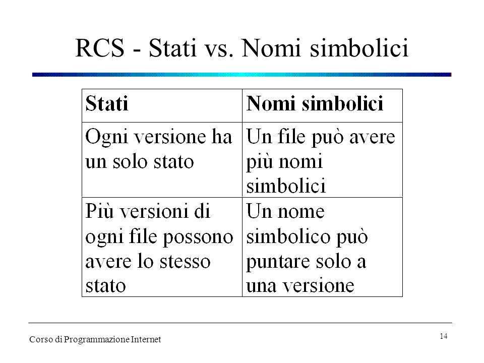 RCS - Stati vs. Nomi simbolici Corso di Programmazione Internet 14