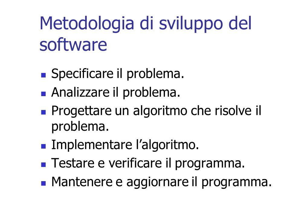 Metodologia di sviluppo del software Specificare il problema. Analizzare il problema. Progettare un algoritmo che risolve il problema. Implementare la