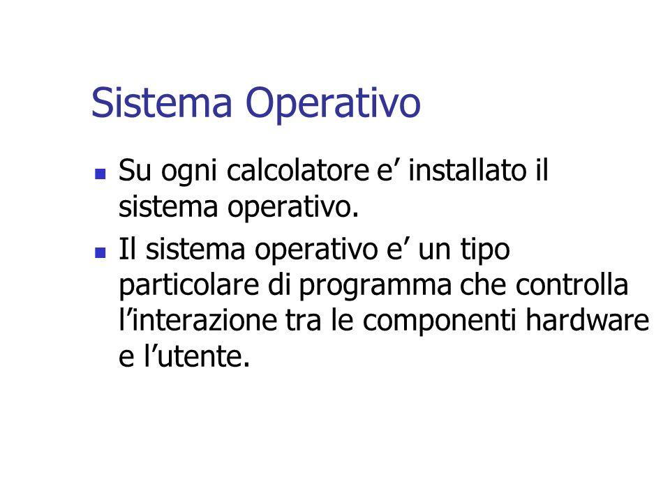 Sistema Operativo Su ogni calcolatore e installato il sistema operativo. Il sistema operativo e un tipo particolare di programma che controlla lintera