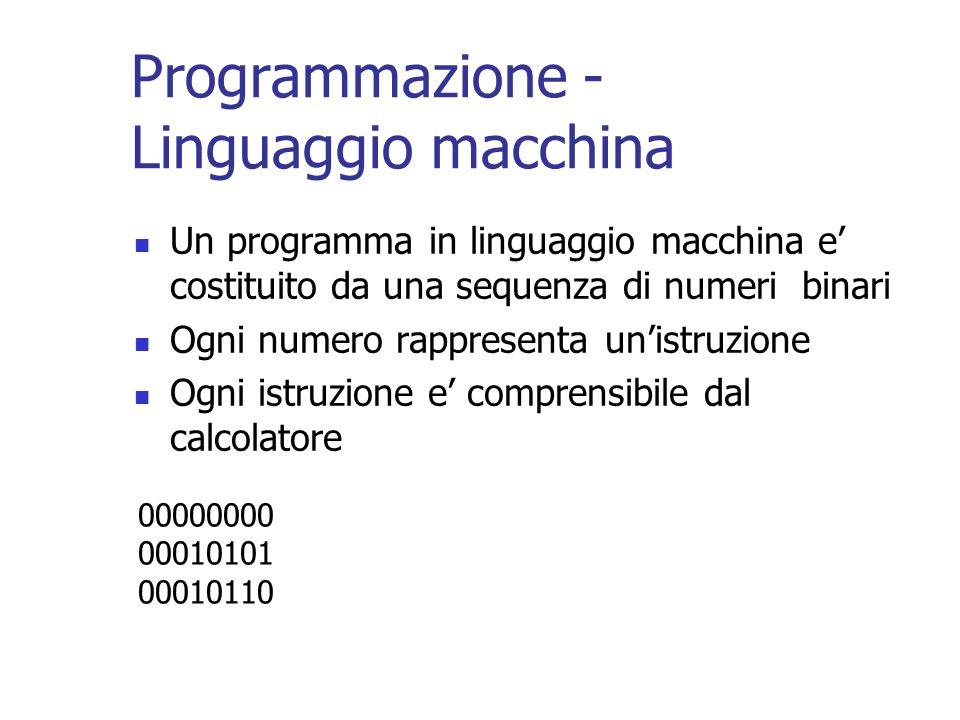 Programmazione - Linguaggio macchina Un programma in linguaggio macchina e costituito da una sequenza di numeri binari Ogni numero rappresenta unistru