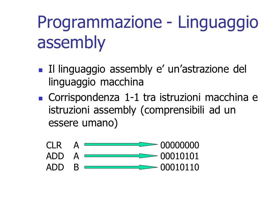 Programmazione - Linguaggio assembly Il linguaggio assembly e unastrazione del linguaggio macchina Corrispondenza 1-1 tra istruzioni macchina e istruz