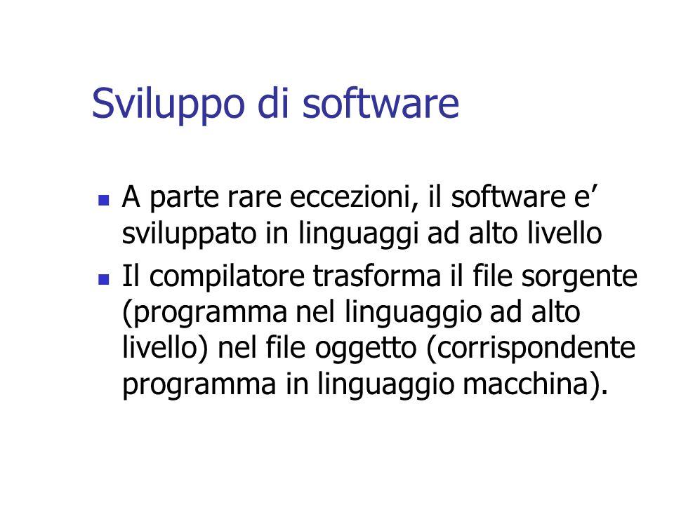 Sviluppo di software A parte rare eccezioni, il software e sviluppato in linguaggi ad alto livello Il compilatore trasforma il file sorgente (programm