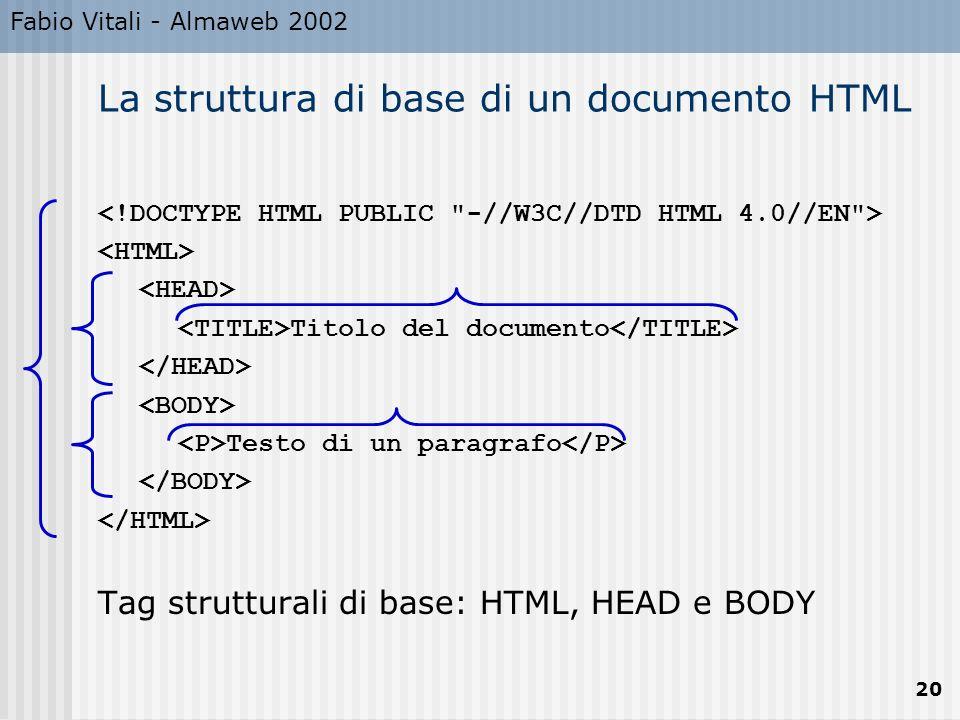 Fabio Vitali - Almaweb 2002 20 La struttura di base di un documento HTML Titolo del documento Testo di un paragrafo Tag strutturali di base: HTML, HEAD e BODY