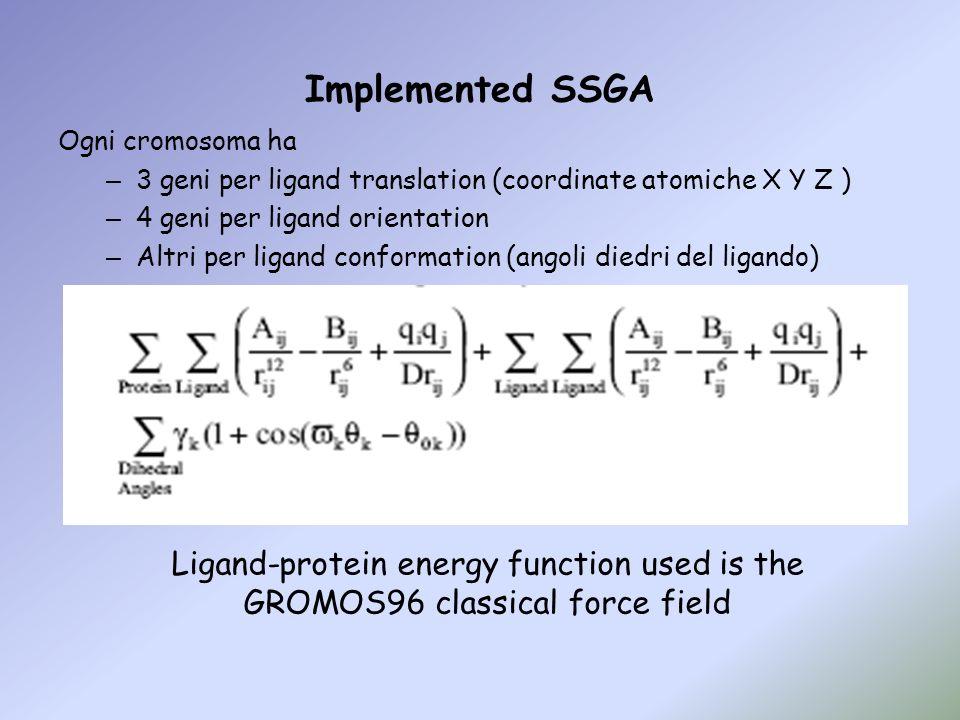 Implemented SSGA Ogni cromosoma ha – 3 geni per ligand translation (coordinate atomiche X Y Z ) – 4 geni per ligand orientation – Altri per ligand con