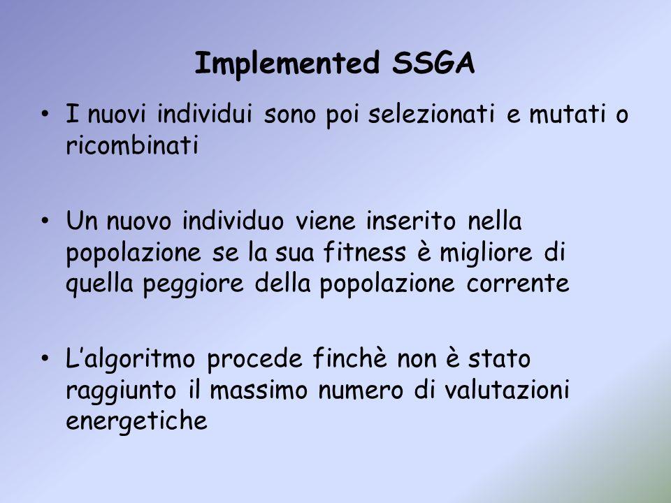 Implemented SSGA I nuovi individui sono poi selezionati e mutati o ricombinati Un nuovo individuo viene inserito nella popolazione se la sua fitness è
