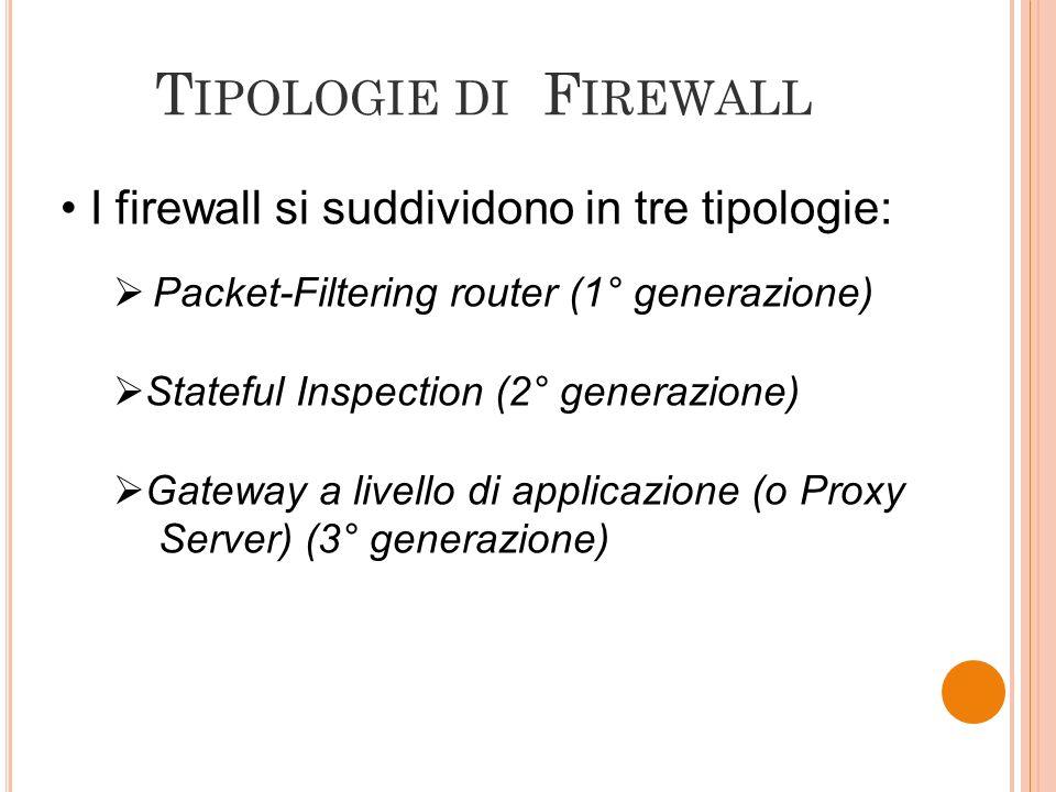 T IPOLOGIE DI F IREWALL I firewall si suddividono in tre tipologie: Packet-Filtering router (1° generazione) Stateful Inspection (2° generazione) Gate