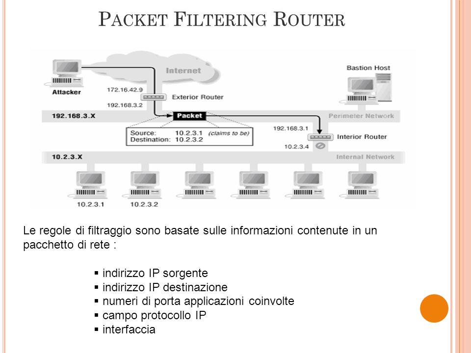 P ACKET F ILTERING R OUTER Le regole di filtraggio sono basate sulle informazioni contenute in un pacchetto di rete : indirizzo IP sorgente indirizzo