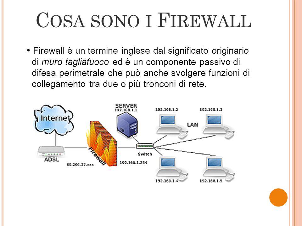 C OSA SONO I F IREWALL Firewall è un termine inglese dal significato originario di muro tagliafuoco ed è un componente passivo di difesa perimetrale c