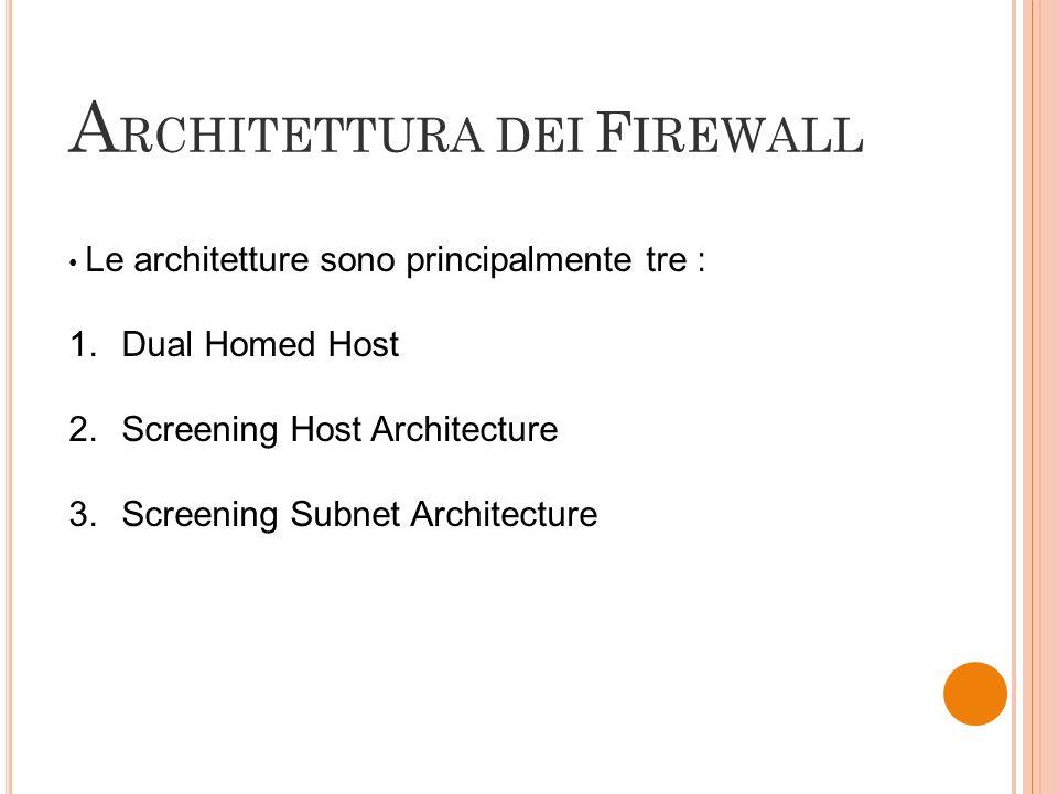 A RCHITETTURA DEI F IREWALL Le architetture sono principalmente tre : 1.Dual Homed Host 2.Screening Host Architecture 3.Screening Subnet Architecture
