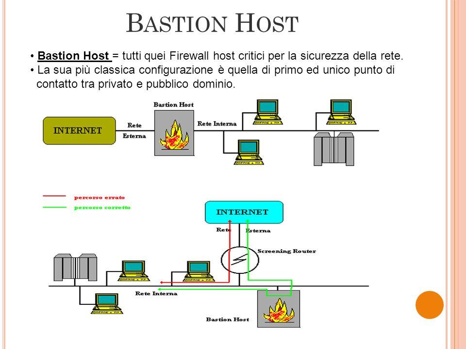 B ASTION H OST Bastion Host = tutti quei Firewall host critici per la sicurezza della rete. La sua più classica configurazione è quella di primo ed un