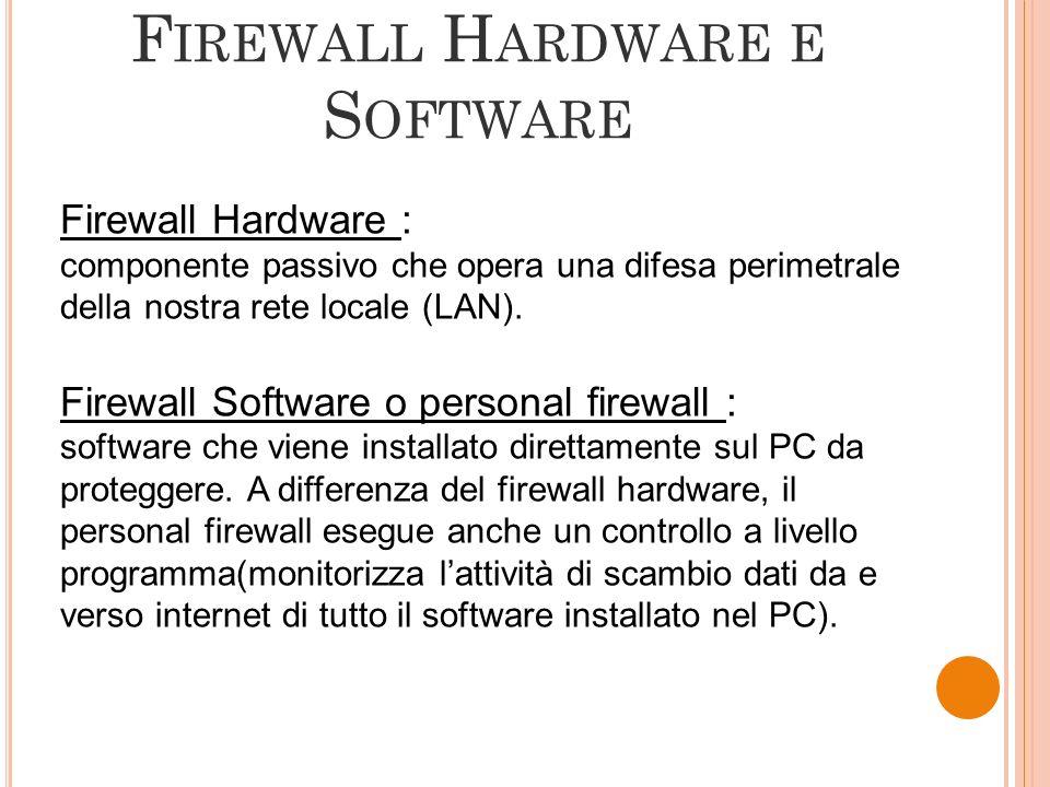 F IREWALL H ARDWARE E S OFTWARE Firewall Hardware : componente passivo che opera una difesa perimetrale della nostra rete locale (LAN). Firewall Softw