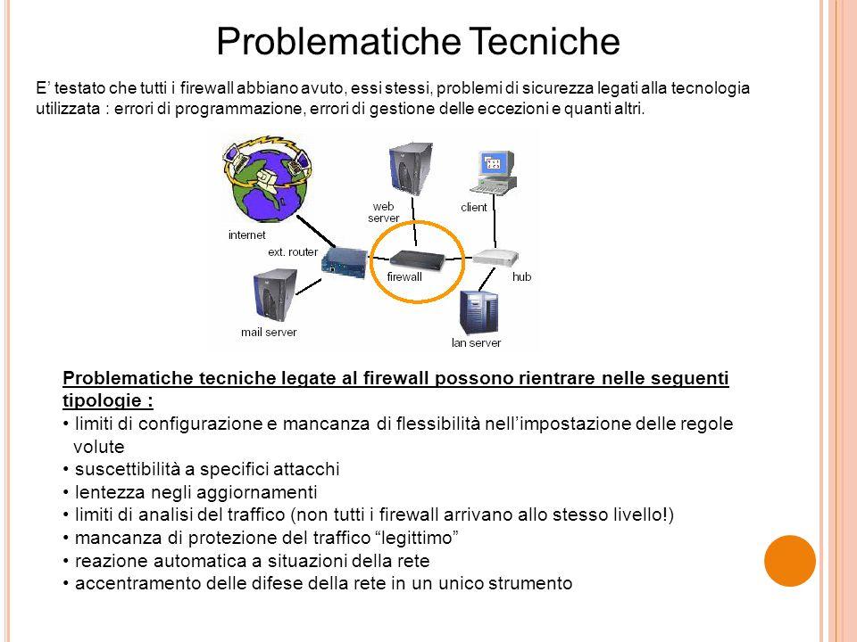 Problematiche Tecniche E testato che tutti i firewall abbiano avuto, essi stessi, problemi di sicurezza legati alla tecnologia utilizzata : errori di