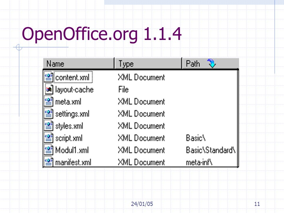 24/01/0511 OpenOffice.org 1.1.4