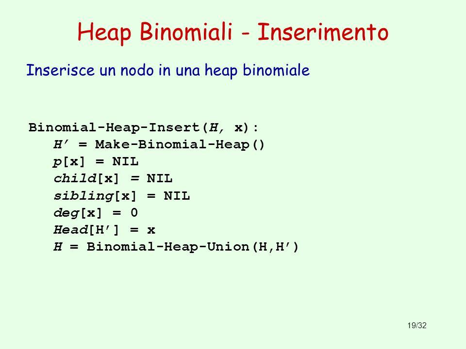 19/32 Heap Binomiali - Inserimento Binomial-Heap-Insert(H, x): H = Make-Binomial-Heap() p[x] = NIL child[x] = NIL sibling[x] = NIL deg[x] = 0 Head[H]
