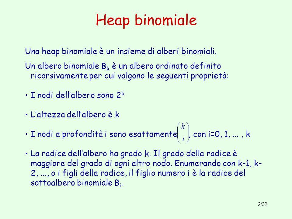 2/32 Heap binomiale Una heap binomiale è un insieme di alberi binomiali. Un albero binomiale B k è un albero ordinato definito ricorsivamente per cui