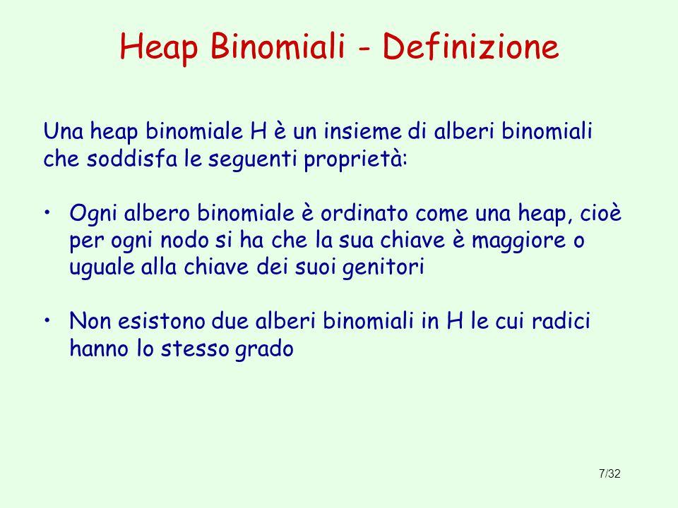 7/32 Heap Binomiali - Definizione Una heap binomiale H è un insieme di alberi binomiali che soddisfa le seguenti proprietà: Ogni albero binomiale è or