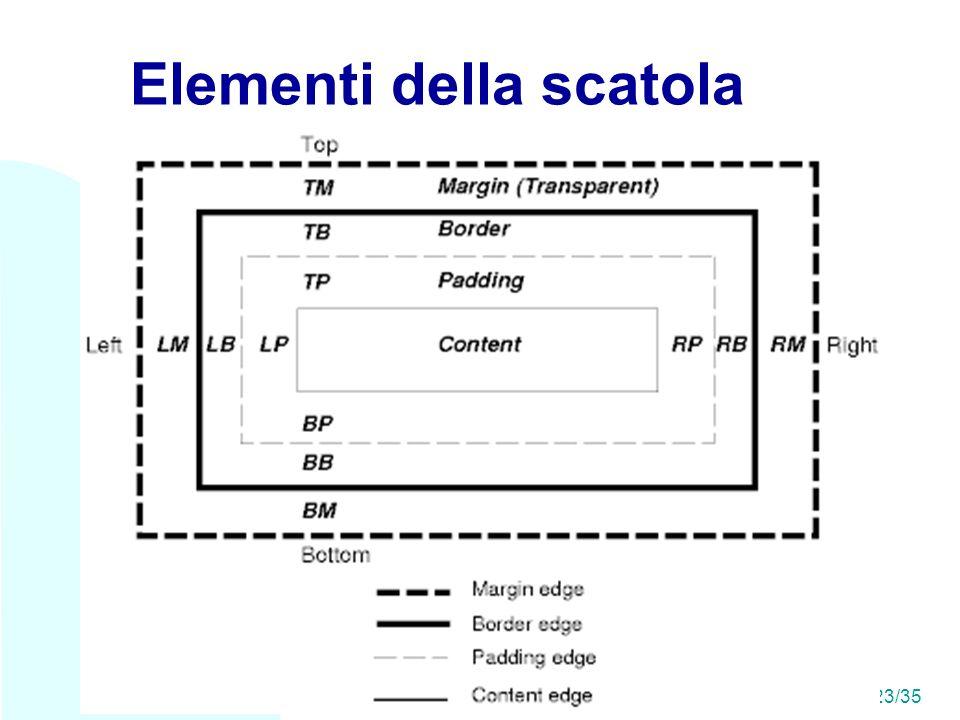 TW A seguire: Elementi della scatola (2)23/35 Elementi della scatola