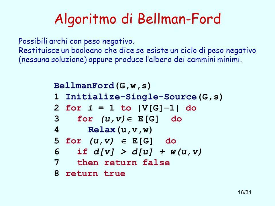 16/31 Algoritmo di Bellman-Ford BellmanFord(G,w,s) 1Initialize-Single-Source(G,s) 2for i = 1 to |V[G] 1| do 3for (u,v) E[G] do 4Relax(u,v,w) 5for (u,v