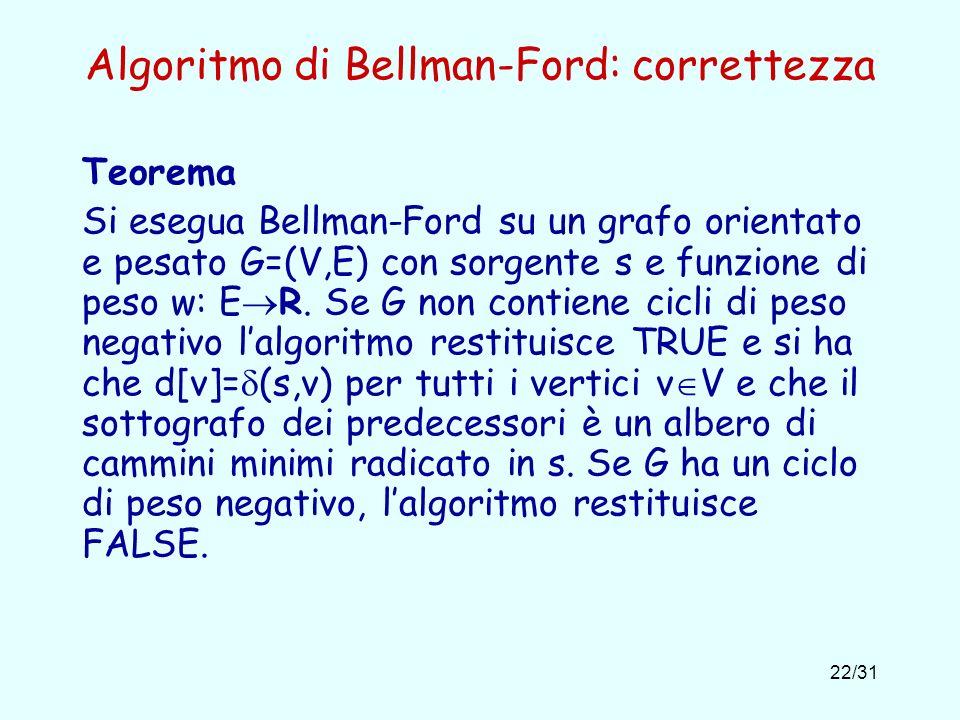 22/31 Algoritmo di Bellman-Ford: correttezza Teorema Si esegua Bellman-Ford su un grafo orientato e pesato G=(V,E) con sorgente s e funzione di peso w