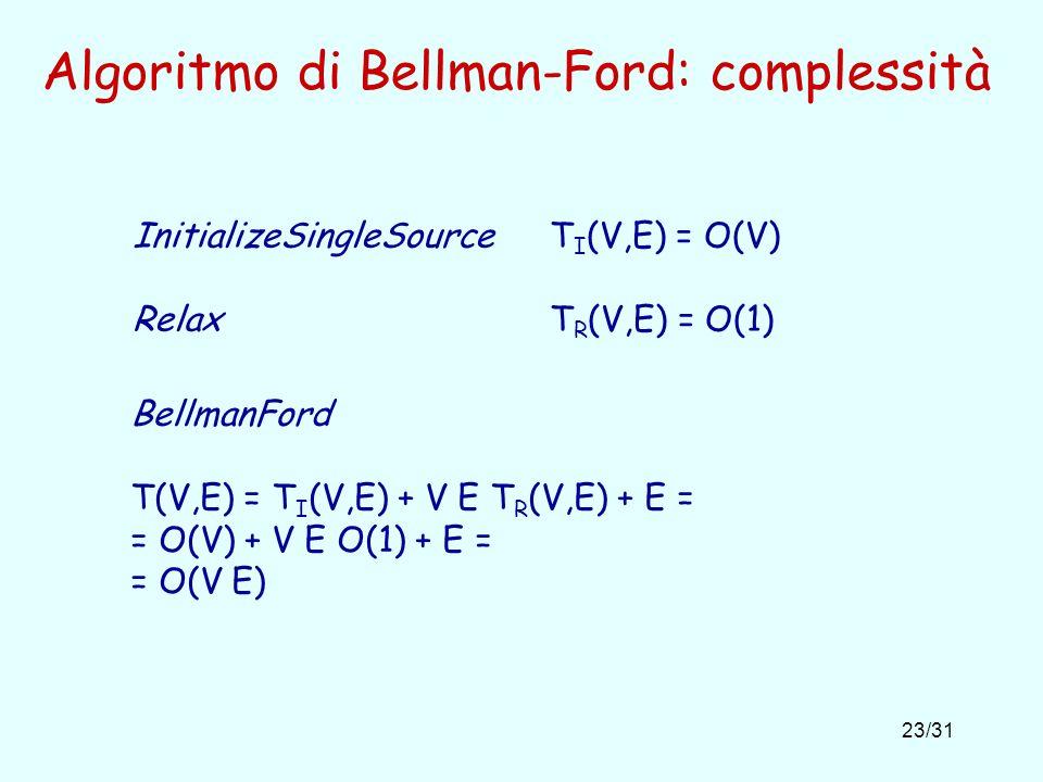 23/31 Algoritmo di Bellman-Ford: complessità InitializeSingleSource T I (V,E) = O(V) Relax T R (V,E) = O(1) BellmanFord T(V,E) = T I (V,E) + V E T R (