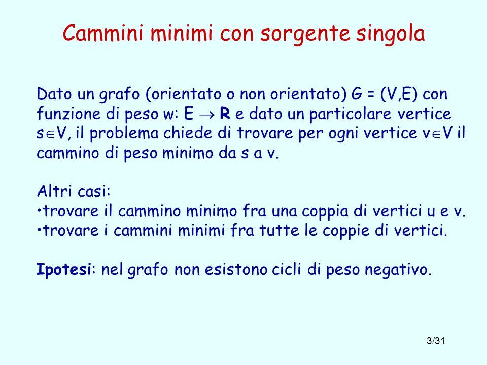 24/31 Cammini minimi in DAG: SSSP-DAG DAG-Shortest-Path(G,w,s) 1 ordina topologicamente i vertici di G 2 Initialize-Single-Source(G,s) 3 foreach vertice u nellordine topologico do 4 foreach vertice v Adj[u] do 5 Relax(u,v,w) Rlassando gli archi di un grafo pesato G=(V,E) secondo un ordine topologico, si possono calcolare i cammini minimi da una singola sorgente in tempo O(V+E).