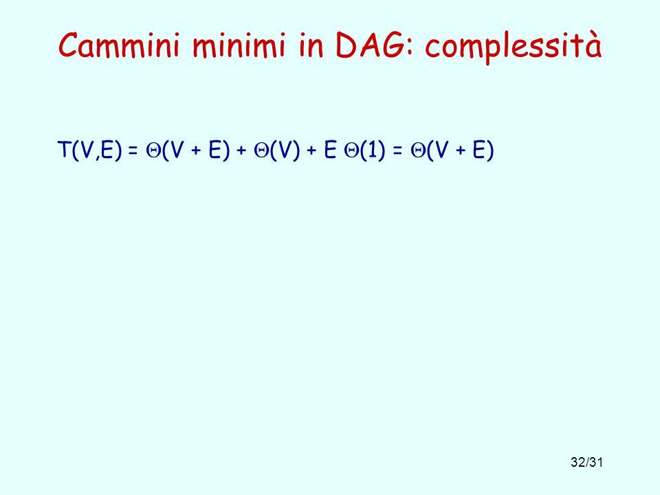 32/31 Cammini minimi in DAG: complessità T(V,E) = (V + E) + (V) + E (1) = (V + E)