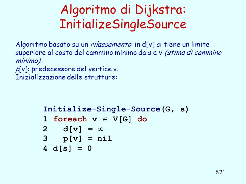 5/31 Algoritmo di Dijkstra: InitializeSingleSource Initialize-Single-Source(G, s) 1foreach v V[G] do 2d[v] = 3p[v] = nil 4d[s] = 0 Algoritmo basato su