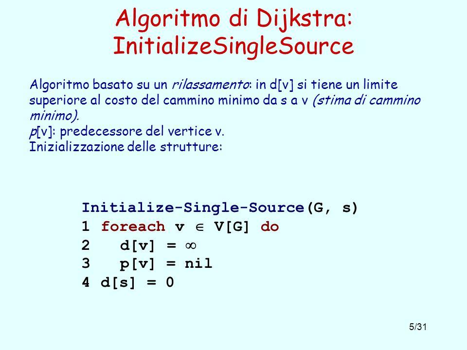 6/31 Algoritmo di Dijkstra: Relax Relax(u, v, w) 1if d[v] > d[u] + w(u,v) 2then d[v] = d[u] + w(u,v) 3 p[v] = u Rilassamento di un arco (u,v): verifica se è possibile migliorare il cammino minimo verso v passante per u trovato fino a quel momento.