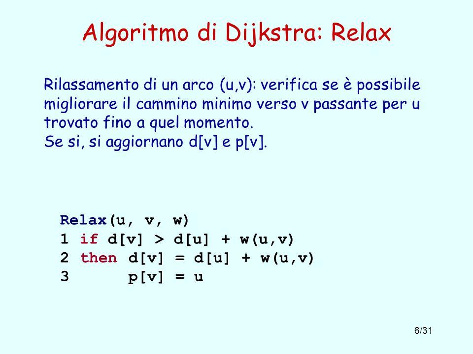 7/31 Algoritmo di Dijkstra Dijkstra(G,w,s) 1.Initialize-Single-Source(G,s) 2.S = 3.Q = V[G] 4.while Q 0 do 5.u = Extract-Min(Q) 6.S = S {u} 7.foreach v Adj[u] do 8.Relax(u,v,w) Mantiene un insieme S che contiene i vertici v il cui peso del cammino minimo da s, (s,v), è già stato determinato.