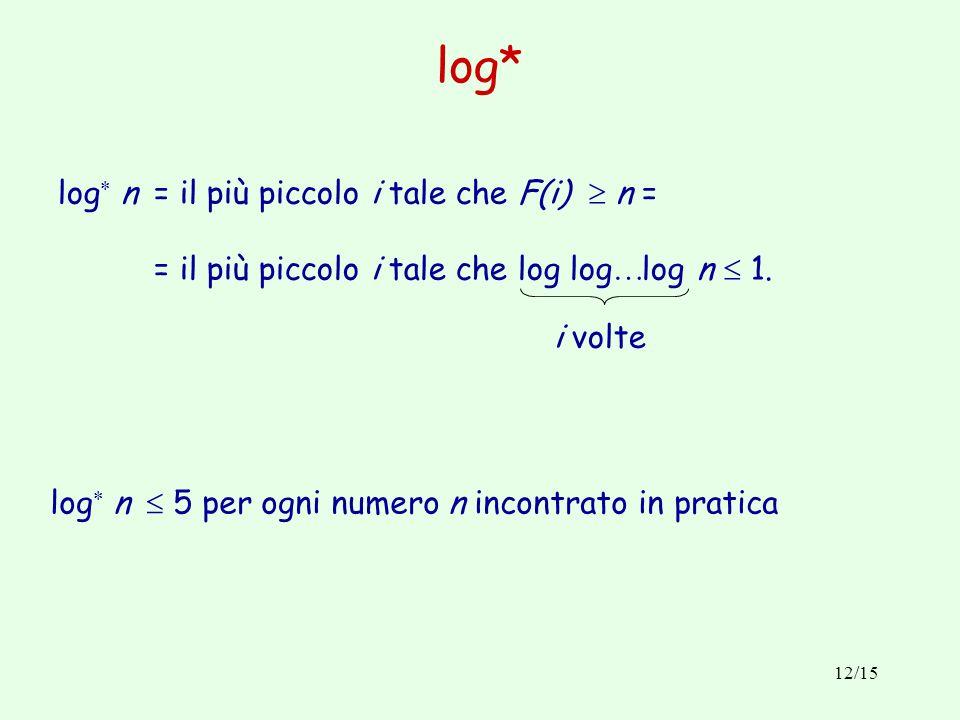 12/15 log* log n= il più piccolo i tale che F(i) n = = il più piccolo i tale che log log log n 1. i volte log n 5 per ogni numero n incontrato in prat