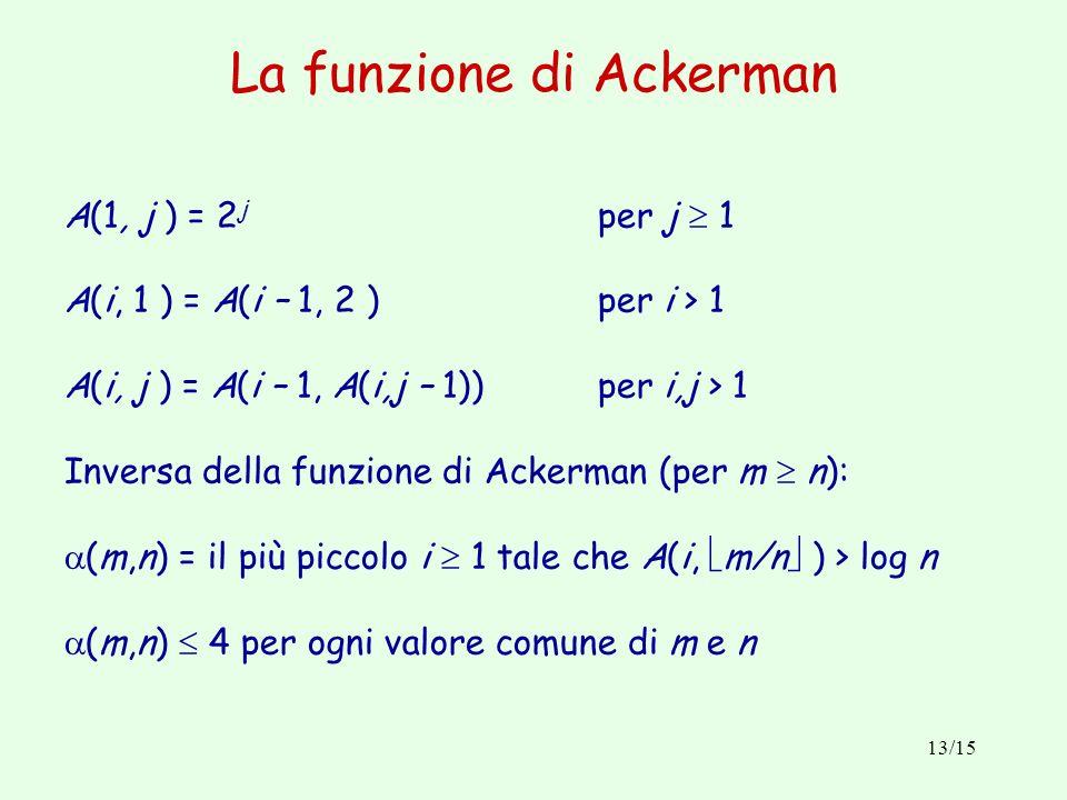 13/15 La funzione di Ackerman A(1, j ) = 2 j per j 1 A(i, 1 ) = A(i – 1, 2 ) per i > 1 A(i, j ) = A(i – 1, A(i,j – 1)) per i,j > 1 Inversa della funzi