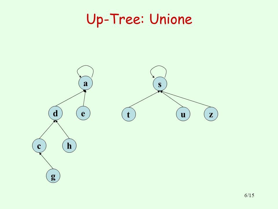 6/15 Up-Tree: Unione ed ch g a zu t s