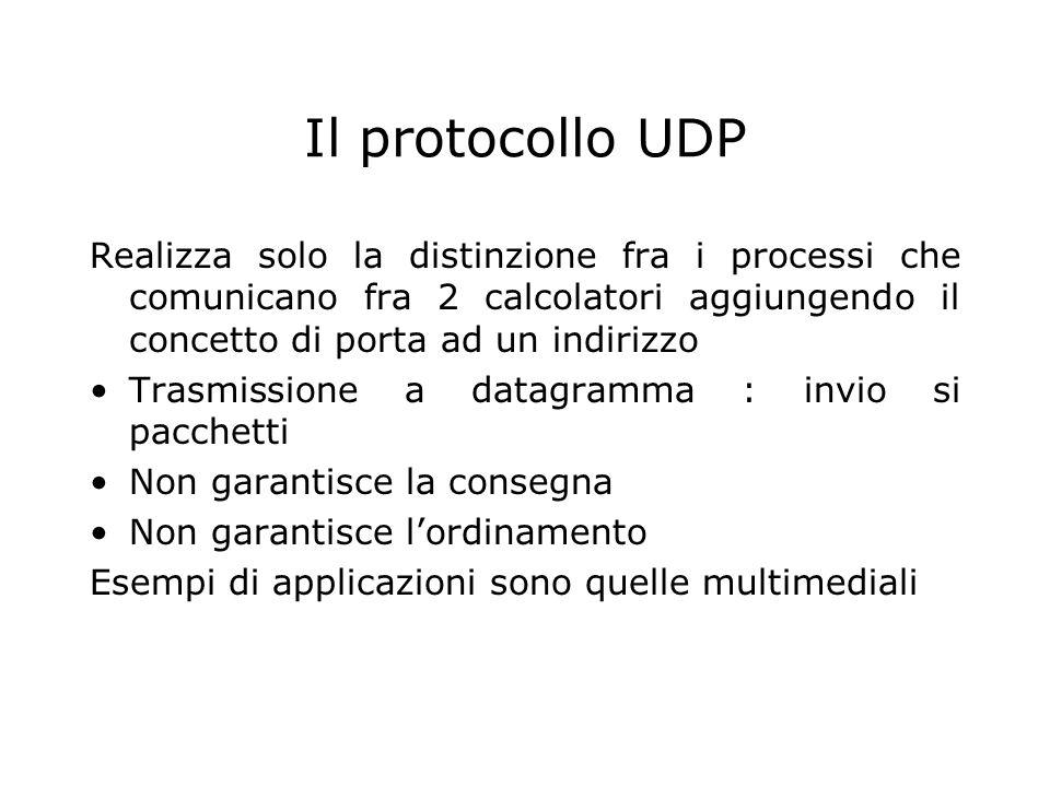 Il protocollo UDP Realizza solo la distinzione fra i processi che comunicano fra 2 calcolatori aggiungendo il concetto di porta ad un indirizzo Trasmi