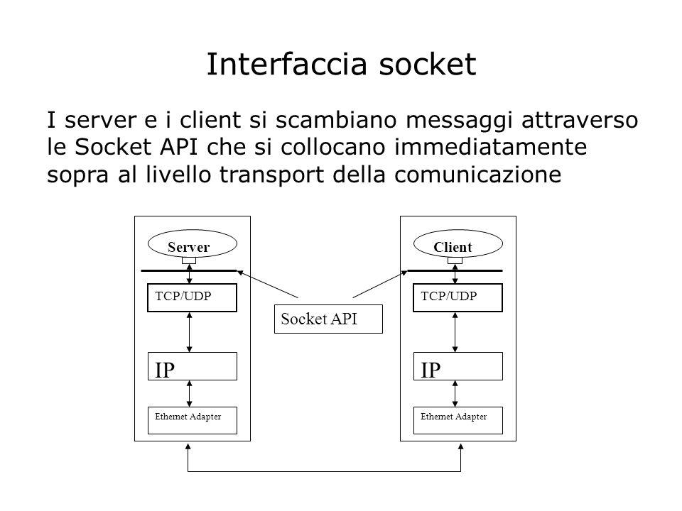 Interfaccia socket Server TCP/UDP IP Ethernet Adapter Client TCP/UDP IP Ethernet Adapter Socket API I server e i client si scambiano messaggi attraver