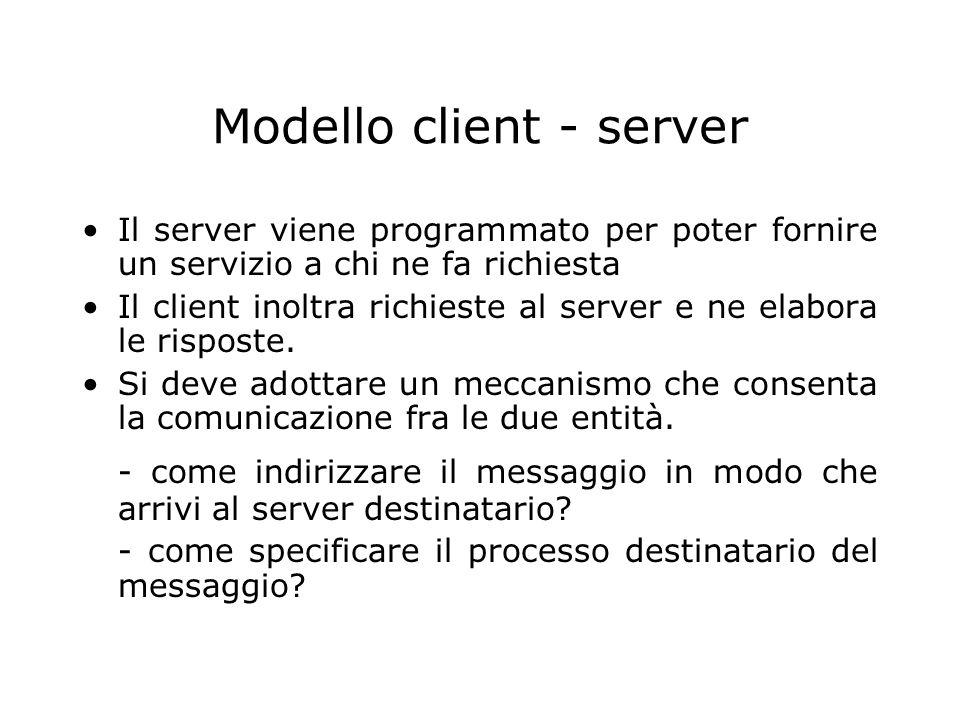 Modello client - server Il server viene programmato per poter fornire un servizio a chi ne fa richiesta Il client inoltra richieste al server e ne ela