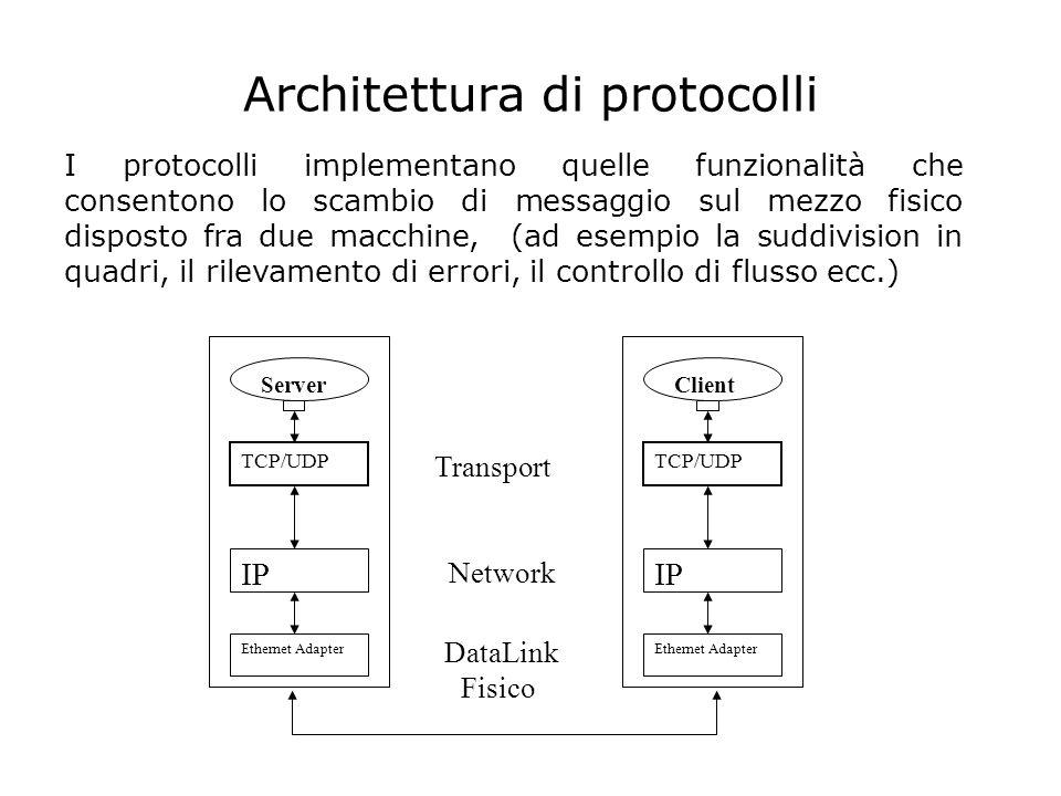 Architettura di protocolli Server TCP/UDP IP Ethernet Adapter Client TCP/UDP IP Ethernet Adapter I protocolli implementano quelle funzionalità che con