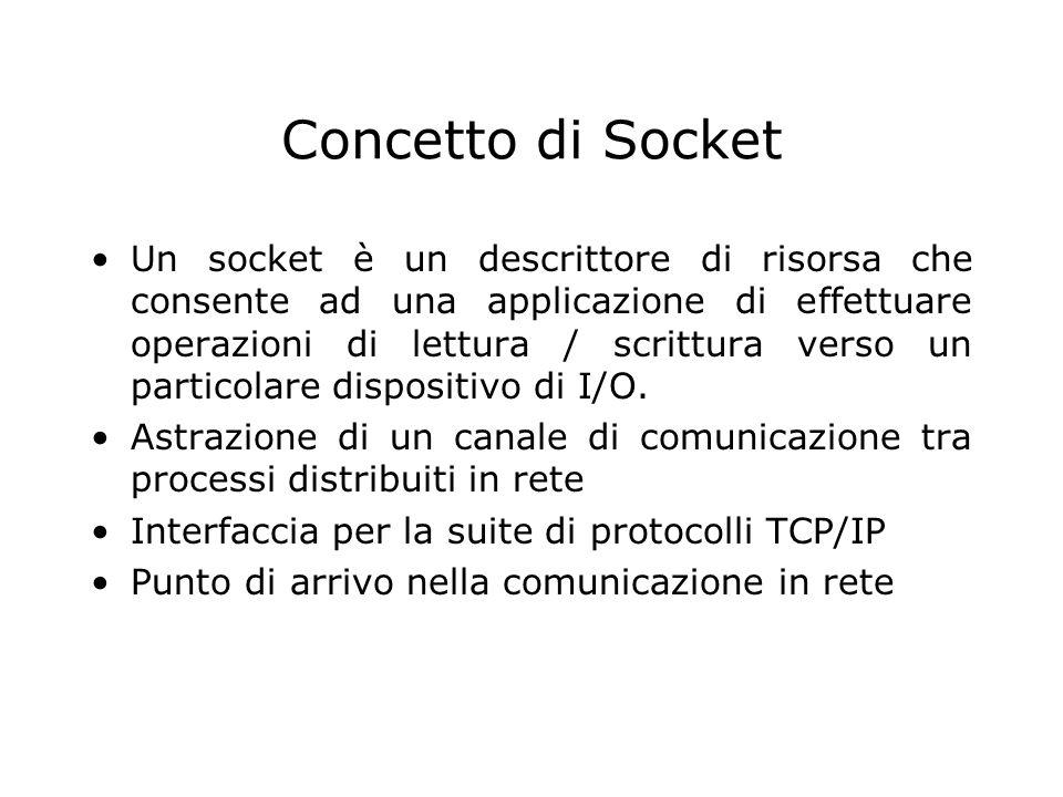 Concetto di Socket Un socket è un descrittore di risorsa che consente ad una applicazione di effettuare operazioni di lettura / scrittura verso un par