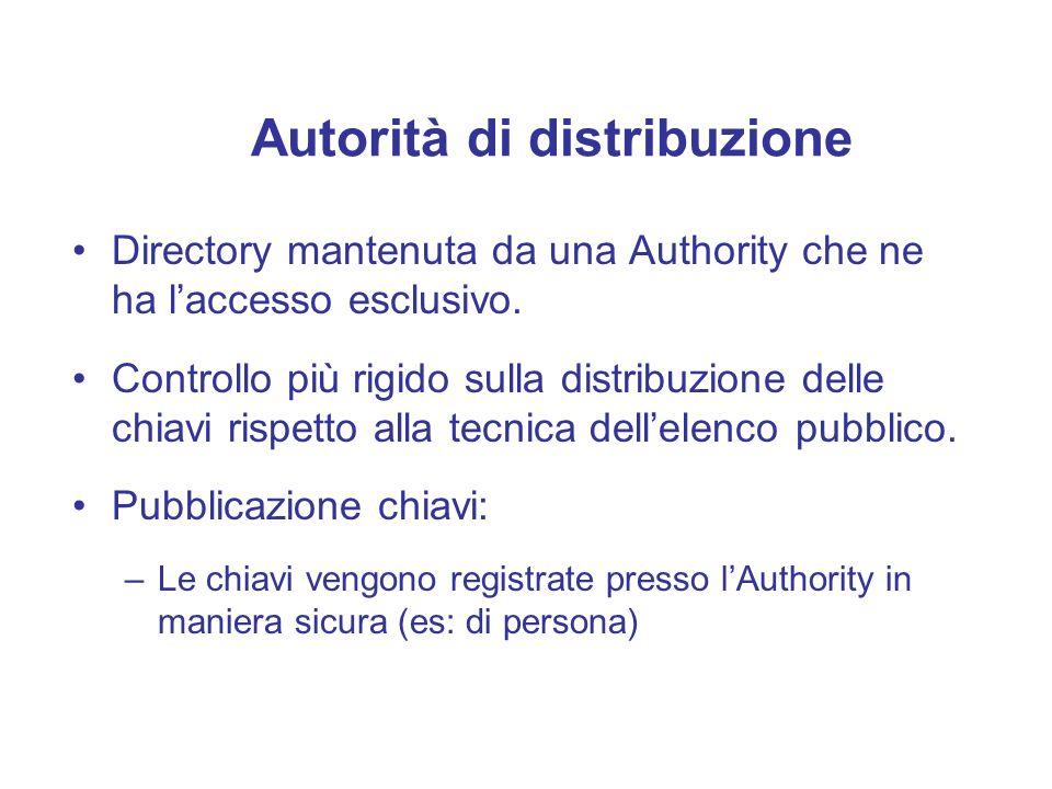 Autorità di distribuzione Directory mantenuta da una Authority che ne ha laccesso esclusivo. Controllo più rigido sulla distribuzione delle chiavi ris