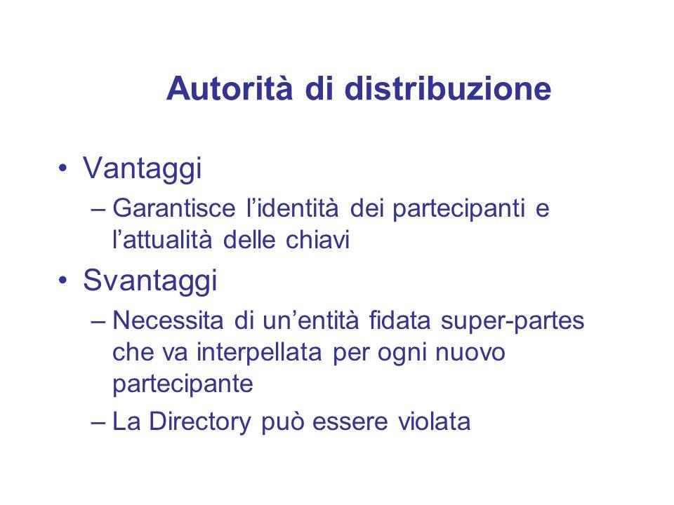 Autorità di distribuzione Vantaggi –Garantisce lidentità dei partecipanti e lattualità delle chiavi Svantaggi –Necessita di unentità fidata super-part